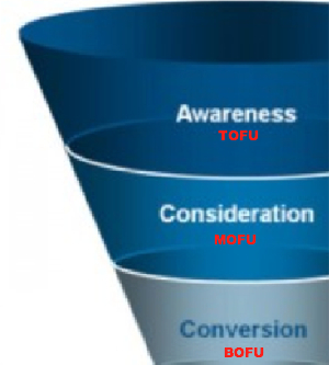 middle_of_the_funnel