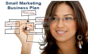 how to market a small business