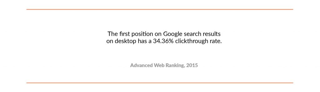 First-Position-in-Google